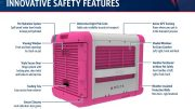 Delta Air Lines launches pet carriers to track your pets on your flight